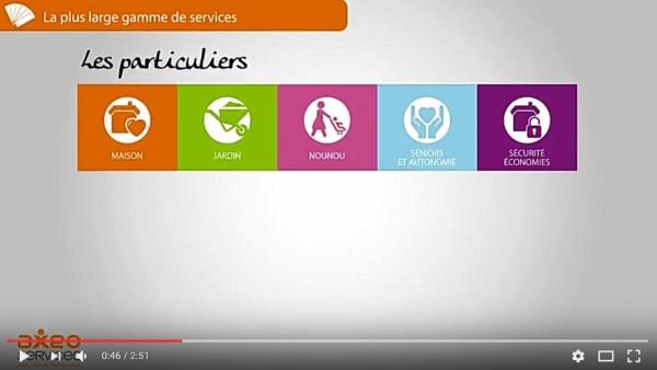 La franchise Axeo Services : Services aux particuliers et professionnels